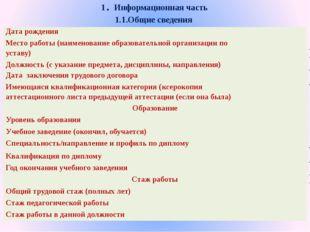 1. Информационная часть 1.1.Общие сведения Дата рождения  Место работы (наим