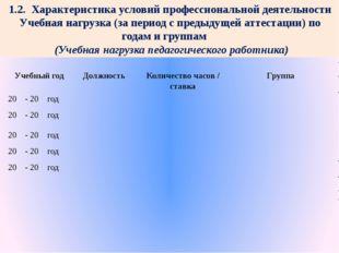 1.2. Характеристика условий профессиональной деятельности Учебная нагрузка (з
