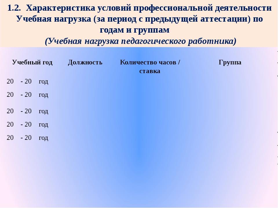 1.2. Характеристика условий профессиональной деятельности Учебная нагрузка (з...
