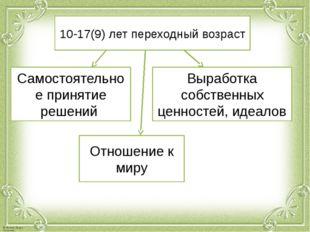 10-17(9) лет переходный возраст Самостоятельное принятие решений Выработка со