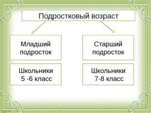 Подростковый возраст Младший подросток Школьники 5 -6 класс Старший подросток