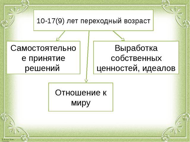 10-17(9) лет переходный возраст Самостоятельное принятие решений Выработка со...