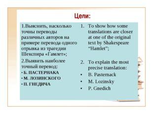 Цели: Выяснить, насколько точны переводы различных авторов на примере перевод