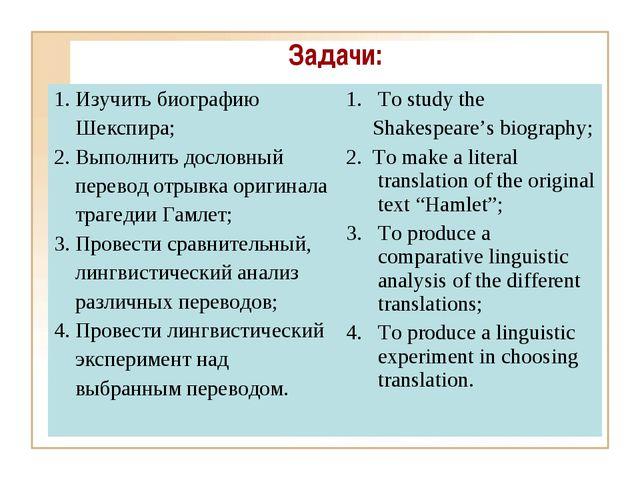 Задачи: Изучить биографию Шекспира; 2. Выполнить дословный перевод отрывка ор...