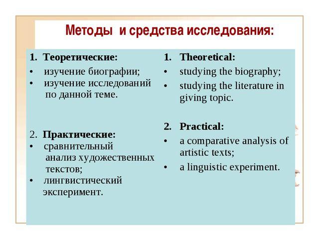 Методы и средства исследования: 1. Теоретические: изучение биографии; изучени...