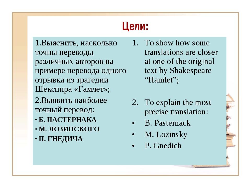 Цели: Выяснить, насколько точны переводы различных авторов на примере перевод...