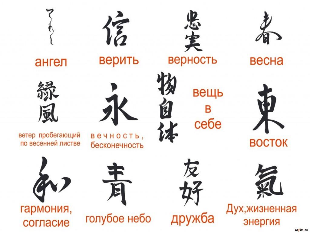 Интернет урок по окружающему миру Народы и страны. Япония окружающий мир Интернет урок интересное видео