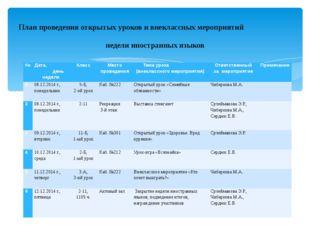 План проведения открытых уроков и внеклассных мероприятий недели иностранных