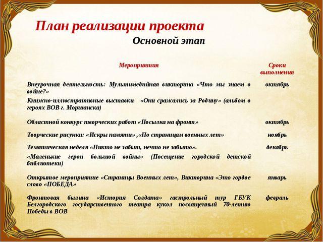 План реализации проекта Основной этап МероприятияСроки выполнения Внеурочная...