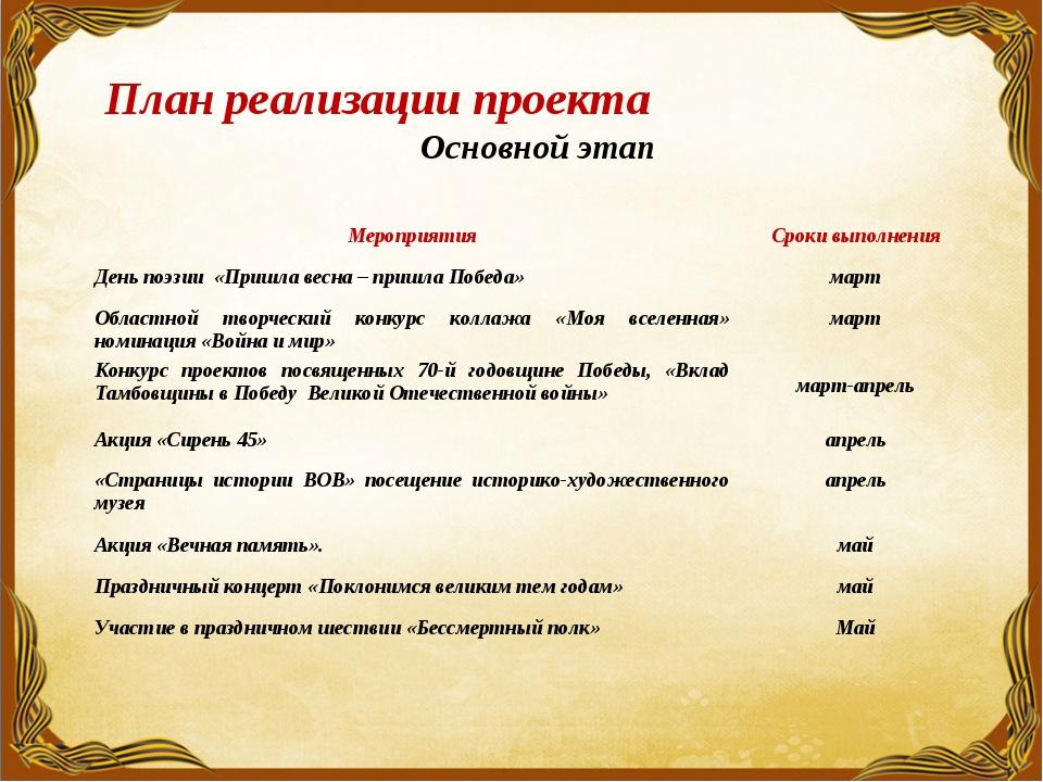 План реализации проекта Основной этап МероприятияСроки выполнения День поэзи...