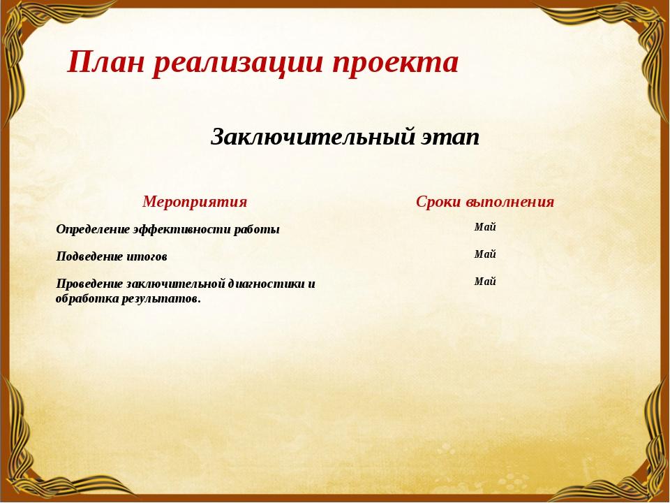 План реализации проекта Заключительный этап МероприятияСроки выполнения Опре...