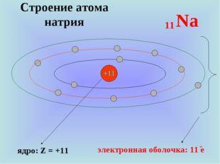 Строение атома натрия +11