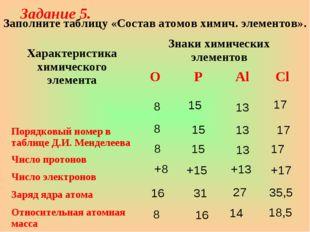 Заполните таблицу «Состав атомов химич. элементов». 17 17 +17 35,5 18,5 Зада