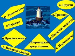 «Острова» о. Грусти О. Удовольствия о.Тревоги о.Просветления о. Воодушевлени