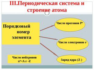 III.Периодическая система и строение атома Порядковый номер элемента Число пр