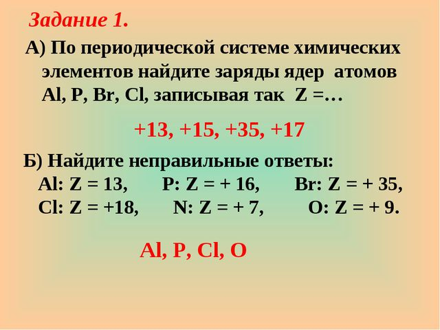 Задание 1. А) По периодической системе химических элементов найдите заряды яд...