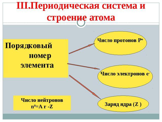 III.Периодическая система и строение атома Порядковый номер элемента Число пр...