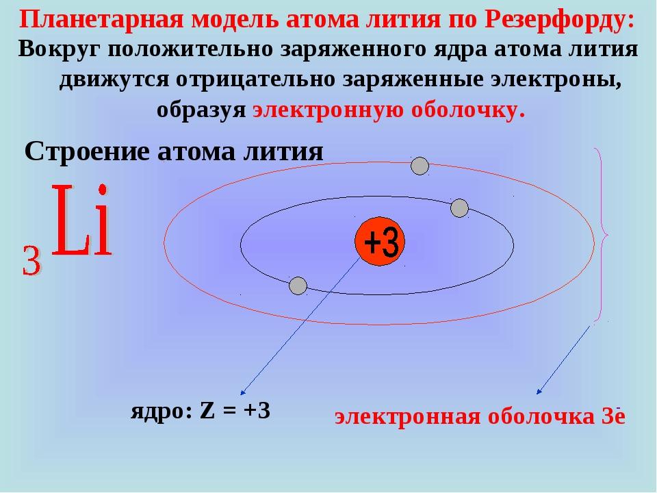 Планетарная модель атома лития по Резерфорду: Вокруг положительно заряженног...
