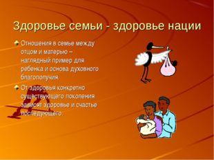 Здоровье семьи - здоровье нации Отношения в семье между отцом и матерью – наг
