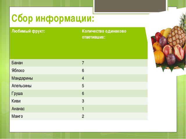 Сбор информации: Любимый фрукт: Количество одинаково ответивших: Банан 7 Ябло...