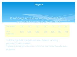 Задача В таблице показано число посетителей выставки в разные дни недели Найд