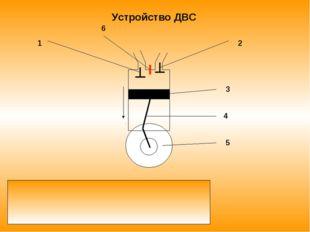1 2 6 3 4 5 Устройство ДВС 1,2 – клапаны 3 – поршень 4 – шатун 5 – коленчатый