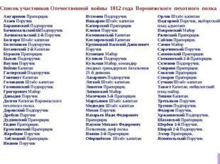 Список участников Отечественной войны 1812 года Воронежского пехотного полка