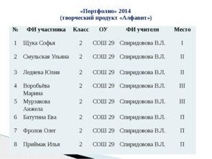 «Портфолио» 2014 (творческий продукт «Алфавит»)  № ФИ участника Класс ОУ ФИ