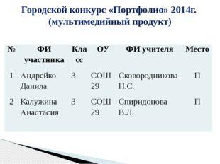Городской конкурс «Портфолио» 2014г. (мультимедийный продукт) № ФИ участника