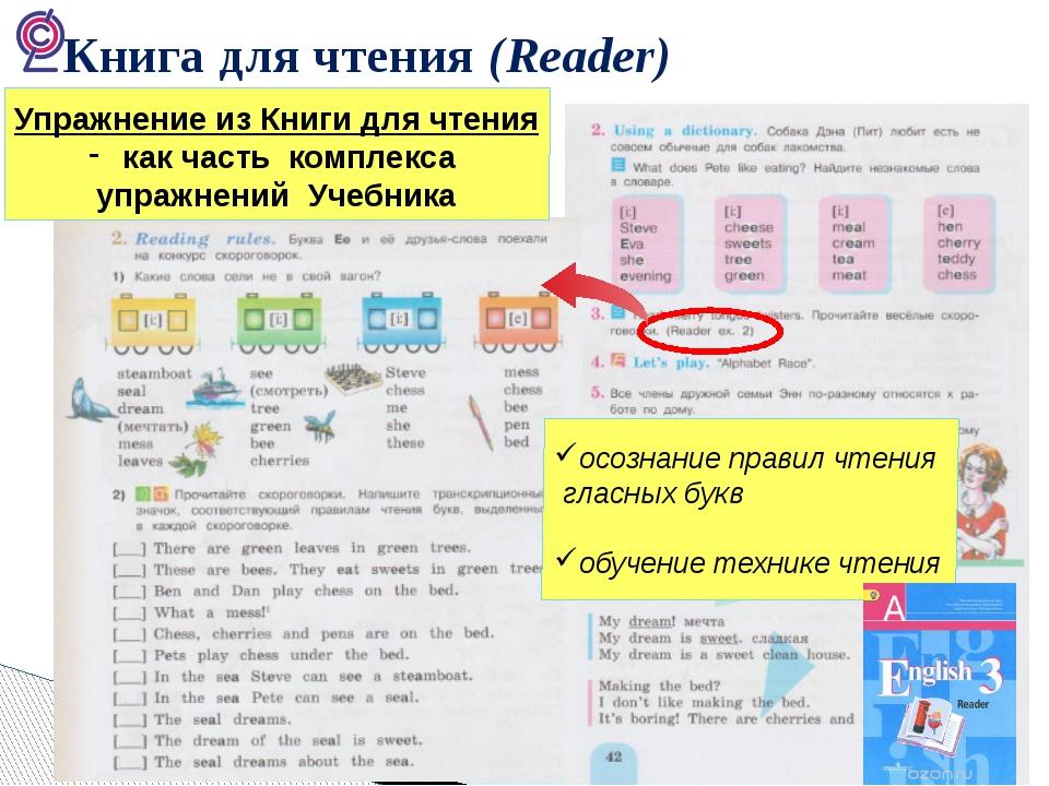 Книга для чтения (Reader) Упражнение из Книги для чтения как часть комплекса...