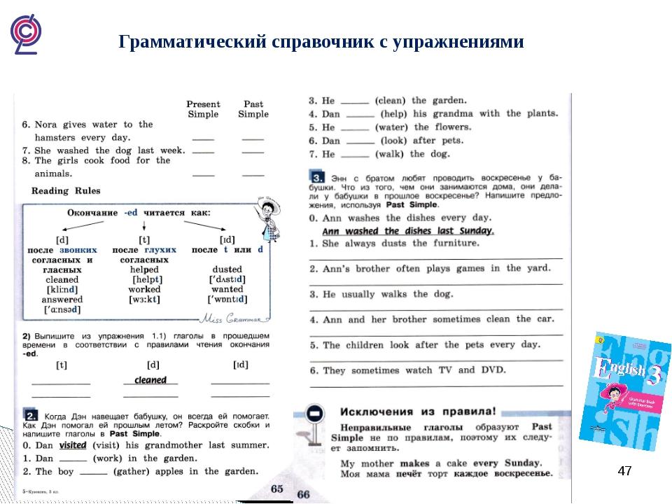 Грамматический справочник с упражнениями