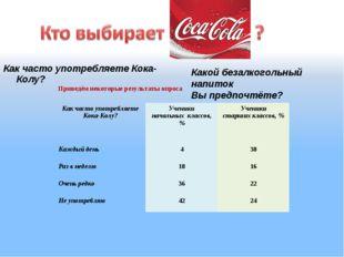 Как часто употребляете Кока-Колу? Какой безалкогольный напиток Вы предпочтёте