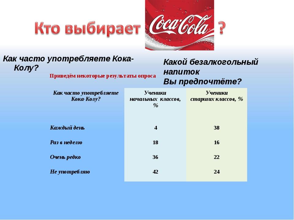 Как часто употребляете Кока-Колу? Какой безалкогольный напиток Вы предпочтёте...