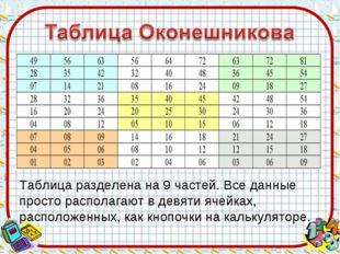 Таблица разделена на 9 частей. Все данные просто располагают в девяти ячейках