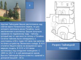 Разрез Тайницкой башни Круглая Тайницкая башня расположена над скатом кручи П