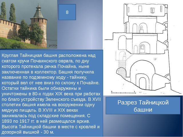 Разрез Тайницкой башни Круглая Тайницкая башня расположена над скатом кручи П...