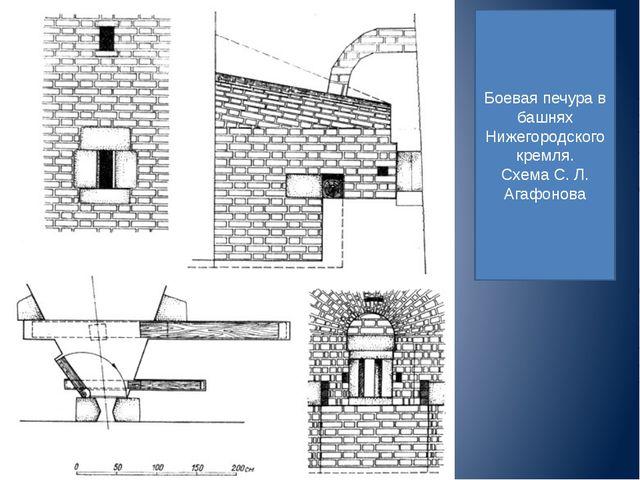 Боевая печура в башнях Нижегородского кремля. Схема С. Л. Агафонова