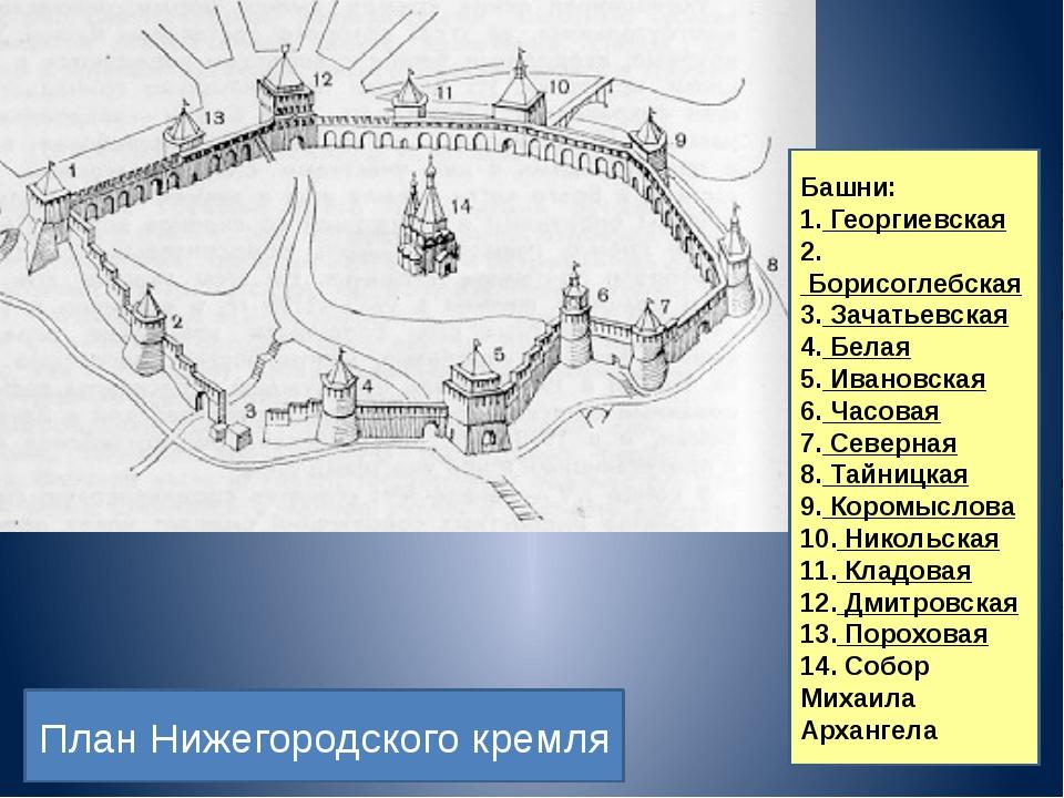 Башни: 1.Георгиевская 2.Борисоглебская 3.Зачатьевская 4.Белая 5.Ивановск...