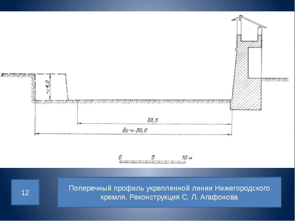Поперечный профиль укрепленной линии Нижегородского кремля. Реконструкция С....