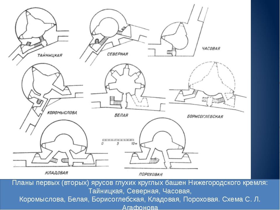Планы первых (вторых) ярусов глухих круглых башен Нижегородского кремля: Тайн...