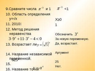 9.Сравните числа и 1 10. Область определения у=√х 11. 2010⁰ 12. Метод решения