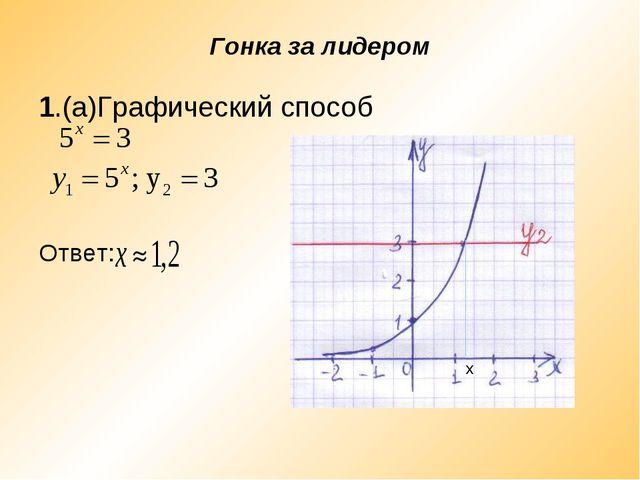 Гонка за лидером 1.(а)Графический способ Ответ: х