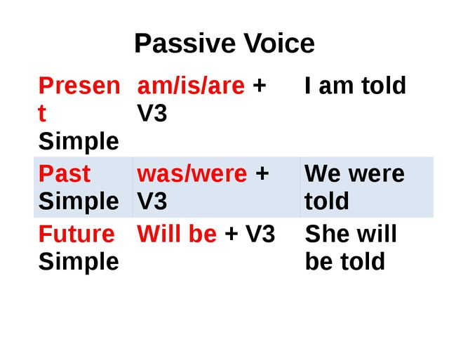 Passive Voice PresentSimple am/is/are+ V3 I amtold PastSimple was/were+ V3 We...