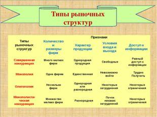 Типы рыночных структур Типы рыночных структур Признаки Количество и размеры