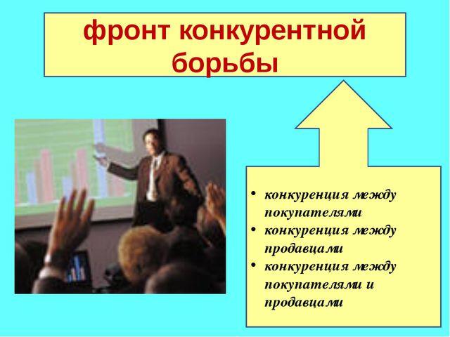 фронт конкурентной борьбы конкуренция между покупателями конкуренция между п...