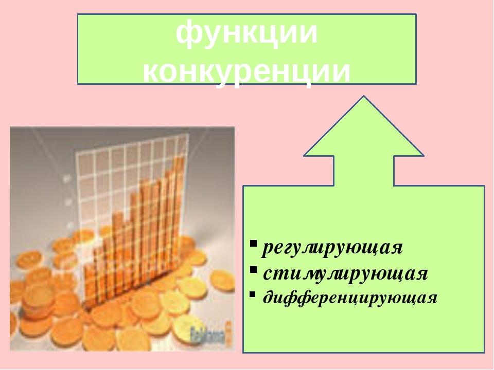 функции конкуренции регулирующая стимулирующая дифференцирующая
