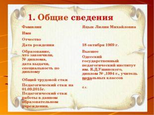 1. Общие сведения Фамилия Имя Отчество Яцык Лилия Михайловна Дата рождения