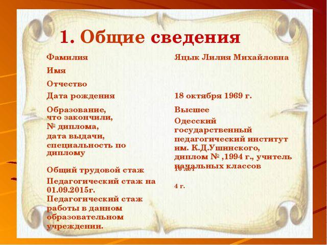 1. Общие сведения Фамилия Имя Отчество Яцык Лилия Михайловна Дата рождения...
