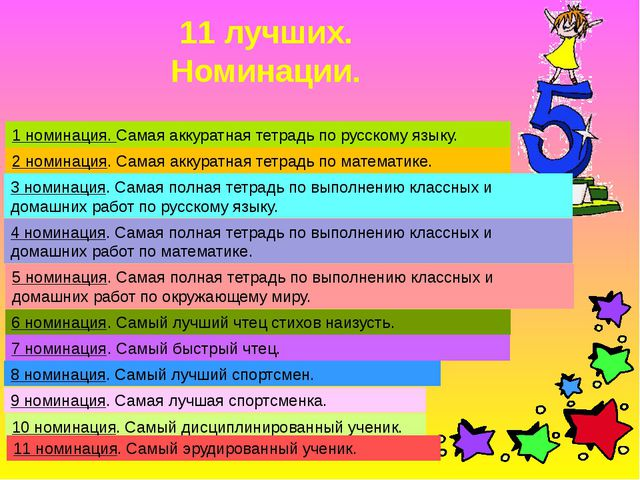 11 лучших. Номинации. 1 номинация. Самая аккуратная тетрадь по русскому языку...