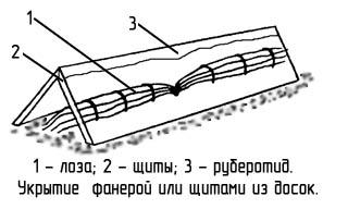 http://www.dom-dobra.su/_up/images/2013/1/10/16/1357821050.jpg